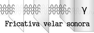 fricativa velar sonora vaya cuento relatos breves microrrelatos